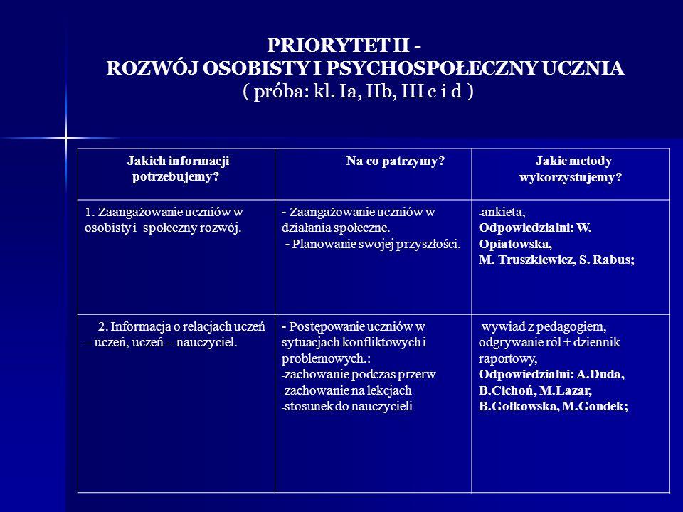 PRIORYTET II - ROZWÓJ OSOBISTY I PSYCHOSPOŁECZNY UCZNIA ( próba: kl. Ia, IIb, III c i d ) Jakich informacji potrzebujemy? Na co patrzymy? Jakie metody