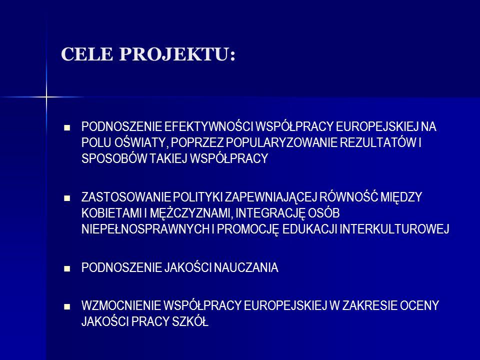 CELE PROJEKTU: PODNOSZENIE EFEKTYWNOŚCI WSPÓŁPRACY EUROPEJSKIEJ NA POLU OŚWIATY, POPRZEZ POPULARYZOWANIE REZULTATÓW I SPOSOBÓW TAKIEJ WSPÓŁPRACY ZASTOSOWANIE POLITYKI ZAPEWNIAJĄCEJ RÓWNOŚĆ MIĘDZY KOBIETAMI I MĘŻCZYZNAMI, INTEGRACJĘ OSÓB NIEPEŁNOSPRAWNYCH I PROMOCJĘ EDUKACJI INTERKULTUROWEJ PODNOSZENIE JAKOŚCI NAUCZANIA WZMOCNIENIE WSPÓŁPRACY EUROPEJSKIEJ W ZAKRESIE OCENY JAKOŚCI PRACY SZKÓŁ