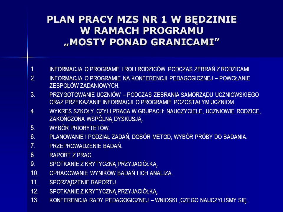 PLAN PRACY MZS NR 1 W BĘDZINIE W RAMACH PROGRAMU MOSTY PONAD GRANICAMI 1. 1. INFORMACJA O PROGRAME I ROLI RODZICÓW PODCZAS ZEBRAŃ Z RODZICAMI 2. 2. IN