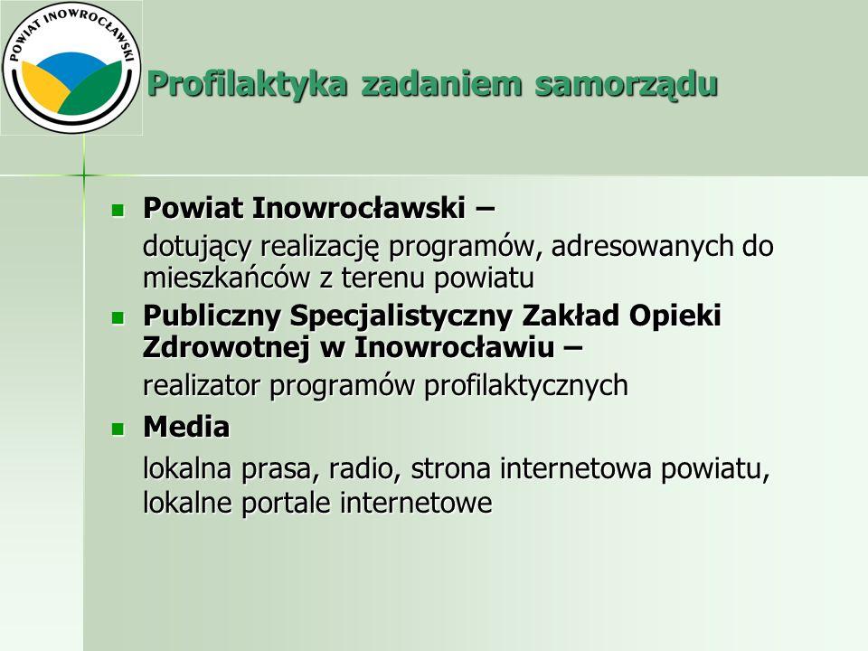 Profilaktyka zadaniem samorządu Profilaktyka zadaniem samorządu Powiat Inowrocławski – Powiat Inowrocławski – dotujący realizację programów, adresowan