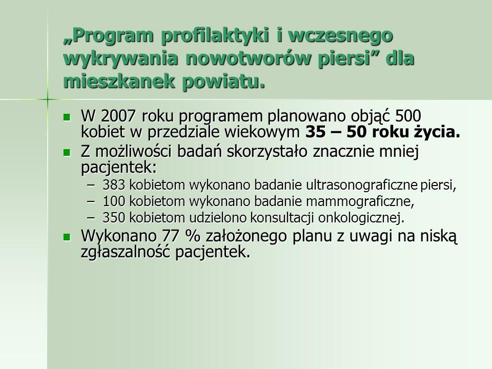 Program profilaktyki i wczesnego wykrywania nowotworów piersi dla mieszkanek powiatu. W 2007 roku programem planowano objąć 500 kobiet w przedziale wi