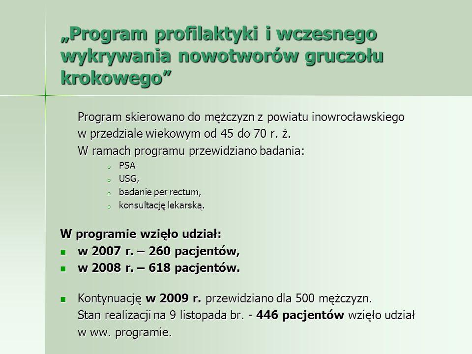 Program profilaktyki i wczesnego wykrywania nowotworów gruczołu krokowego Program skierowano do mężczyzn z powiatu inowrocławskiego w przedziale wieko