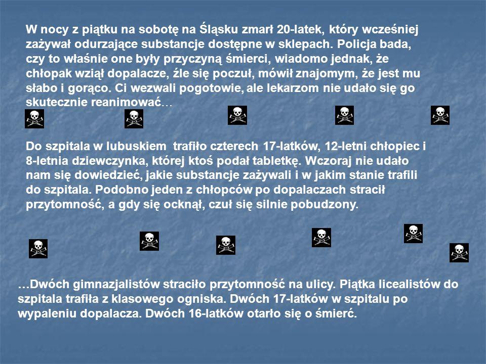 W nocy z piątku na sobotę na Śląsku zmarł 20-latek, który wcześniej zażywał odurzające substancje dostępne w sklepach.