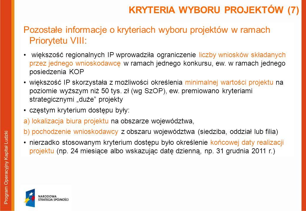 Pozostałe informacje o kryteriach wyboru projektów w ramach Priorytetu VIII: większość regionalnych IP wprowadziła ograniczenie liczby wniosków składa