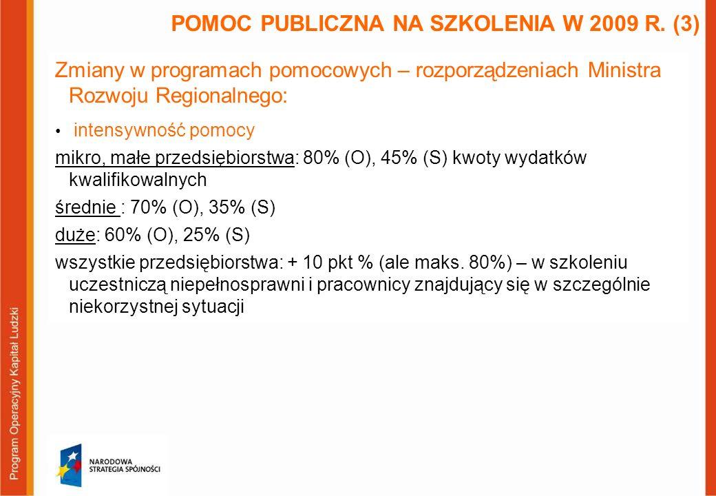 Zmiany w programach pomocowych – rozporządzeniach Ministra Rozwoju Regionalnego: intensywność pomocy mikro, małe przedsiębiorstwa: 80% (O), 45% (S) kw