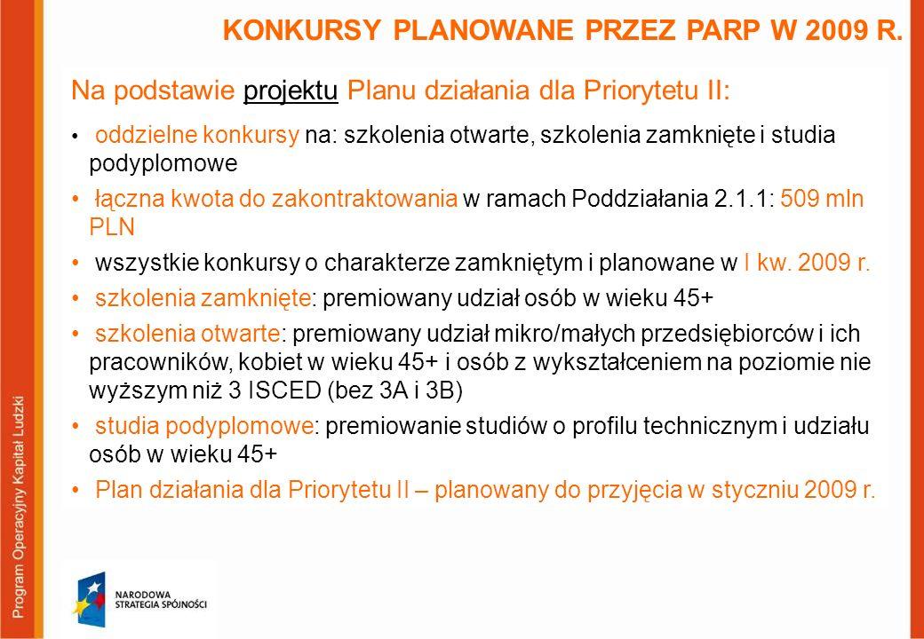 Na podstawie projektu Planu działania dla Priorytetu II: oddzielne konkursy na: szkolenia otwarte, szkolenia zamknięte i studia podyplomowe łączna kwo