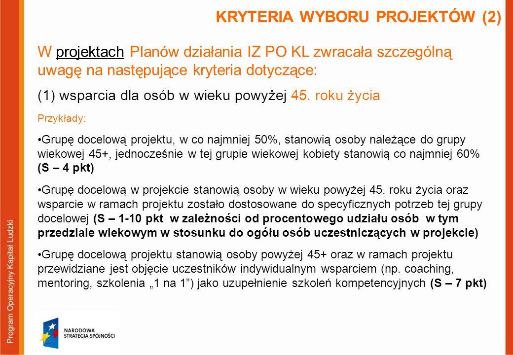 W projektach Planów działania IZ PO KL zwracała szczególną uwagę na następujące kryteria dotyczące: (2) wykorzystania doświadczeń i modeli przetestowanych w ramach PIW EQUAL Przykłady: Projekt zapewnia wdrożenie modelu e-barometr (S – 12 pkt) Projekt zapewnia wdrożenie modelu intermentoringu (S – 5 pkt) Projekt zapewnia wykorzystanie modelowych programów szkoleniowych dla osób 50+ wypracowanych na podstawie zwalidowanych rezultatów PIW EQUAL (S – 10 pkt) Projekt zapewnia wykorzystanie rozwiązań ułatwiających godzenie życia rodzinnego i zawodowego wypracowanych na podstawie zwalidowanych rezultatów PIW EQUAL (S – 20 pkt) KRYTERIA WYBORU PROJEKTÓW (3)