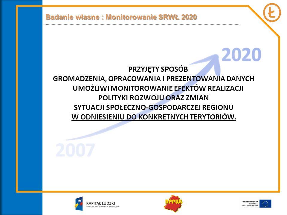 Badanie własne : Monitorowanie SRWŁ 2020 PRZYJĘTY SPOSÓB GROMADZENIA, OPRACOWANIA I PREZENTOWANIA DANYCH UMOŻLIWI MONITOROWANIE EFEKTÓW REALIZACJI POLITYKI ROZWOJU ORAZ ZMIAN SYTUACJI SPOŁECZNO-GOSPODARCZEJ REGIONU W ODNIESIENIU DO KONKRETNYCH TERYTORIÓW.