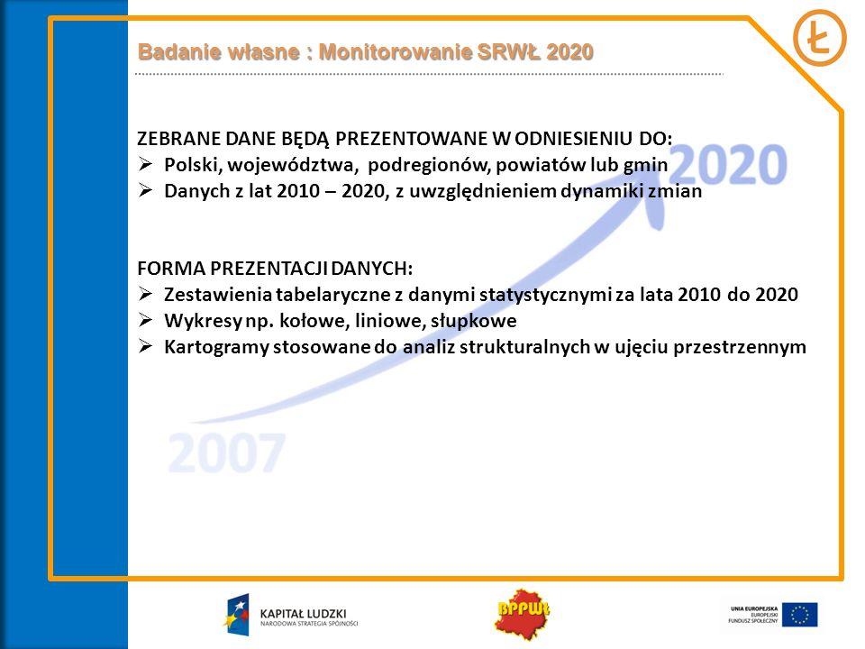 Badanie własne : Monitorowanie SRWŁ 2020 ZEBRANE DANE BĘDĄ PREZENTOWANE W ODNIESIENIU DO: Polski, województwa, podregionów, powiatów lub gmin Danych z lat 2010 – 2020, z uwzględnieniem dynamiki zmian FORMA PREZENTACJI DANYCH: Zestawienia tabelaryczne z danymi statystycznymi za lata 2010 do 2020 Wykresy np.