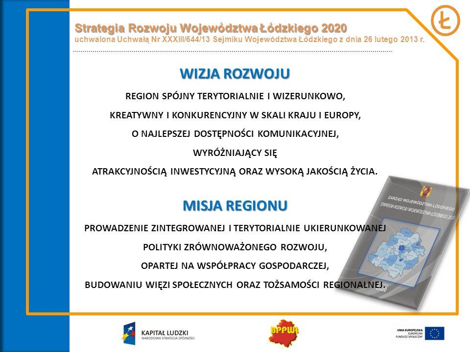 SRWŁ 2020 Obszary miejskie i wiejskie Obszary funkcjonalne POLITYKA TERYTORIALNO-FUNKCJONALNA Obszary strategicznej interwencji wynikające z założeń polityki państwa Obszary strategicznej interwencji wynikające z polityki rozwoju województwa łódzkiego Filar 1.