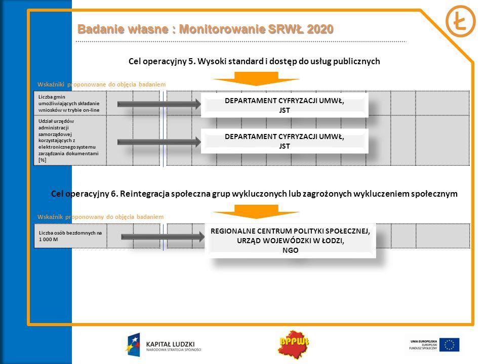Badanie własne : Monitorowanie SRWŁ 2020 Cel operacyjny 5. Wysoki standard i dostęp do usług publicznych Liczba gmin umożliwiających składanie wnioskó