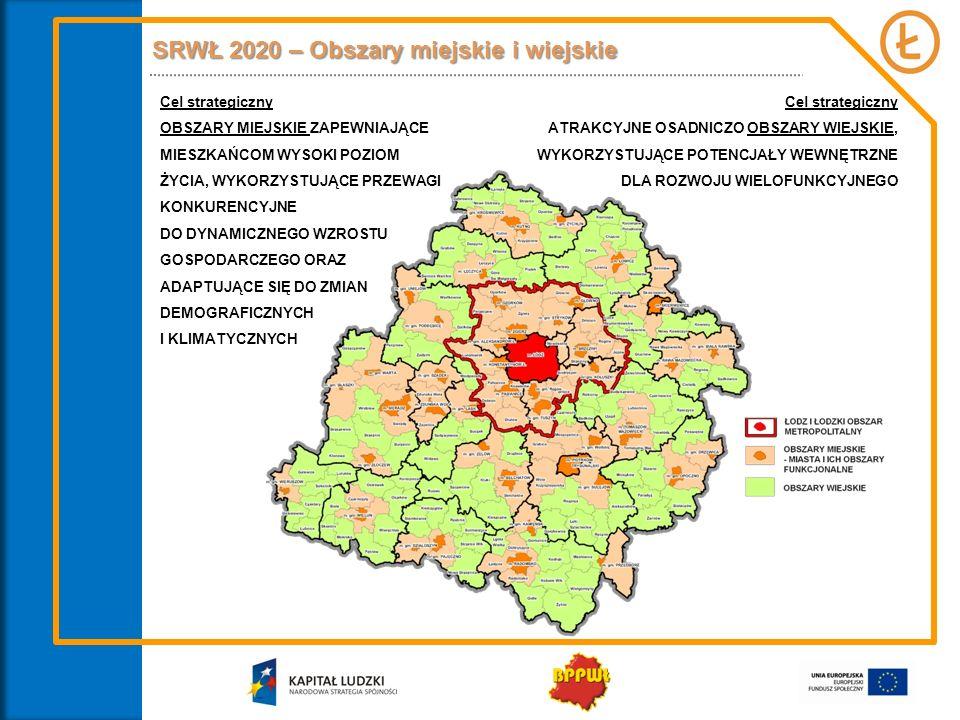 SRWŁ 2020 – Obszary miejskie i wiejskie Cel strategiczny OBSZARY MIEJSKIE ZAPEWNIAJĄCE MIESZKAŃCOM WYSOKI POZIOM ŻYCIA, WYKORZYSTUJĄCE PRZEWAGI KONKURENCYJNE DO DYNAMICZNEGO WZROSTU GOSPODARCZEGO ORAZ ADAPTUJĄCE SIĘ DO ZMIAN DEMOGRAFICZNYCH I KLIMATYCZNYCH Cel strategiczny ATRAKCYJNE OSADNICZO OBSZARY WIEJSKIE, WYKORZYSTUJĄCE POTENCJAŁY WEWNĘTRZNE DLA ROZWOJU WIELOFUNKCYJNEGO