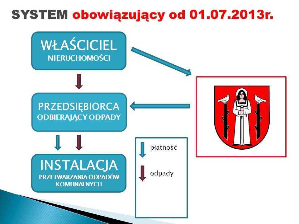 SYSTEM obowiązujący od 01.07.2013r.