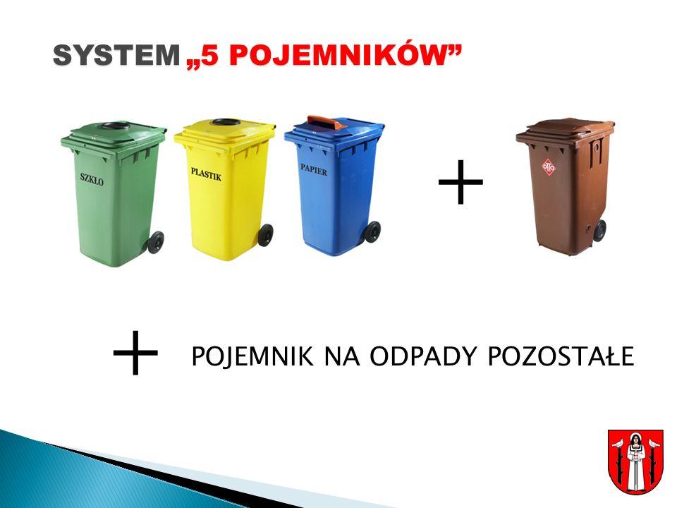 SYSTEM5 POJEMNIKÓW SYSTEM 5 POJEMNIKÓW + + POJEMNIK NA ODPADY POZOSTAŁE