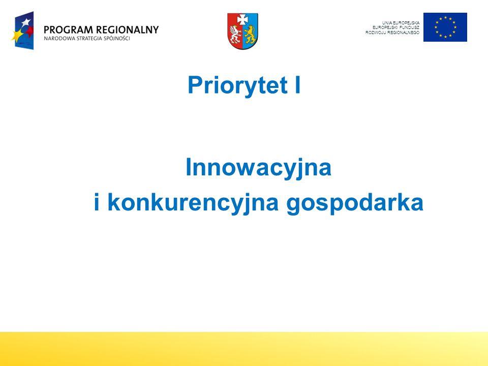 Priorytet I Innowacyjna i konkurencyjna gospodarka UNIA EUROPEJSKA EUROPEJSKI FUNDUSZ ROZWOJU REGIONALNEGO
