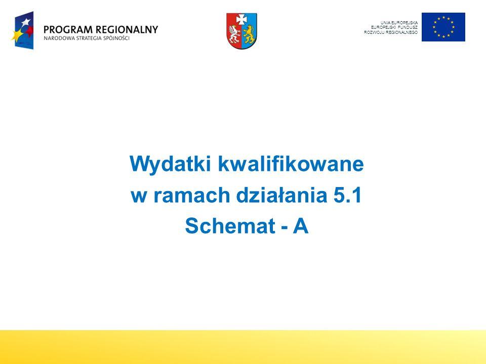 UNIA EUROPEJSKA EUROPEJSKI FUNDUSZ ROZWOJU REGIONALNEGO Wydatki kwalifikowane w ramach działania 5.1 Schemat - A