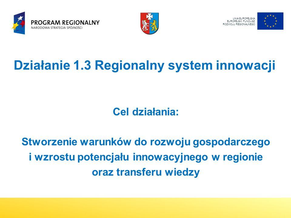 Działanie 1.3 Regionalny system innowacji Cel działania: Stworzenie warunków do rozwoju gospodarczego i wzrostu potencjału innowacyjnego w regionie oraz transferu wiedzy UNIA EUROPEJSKA EUROPEJSKI FUNDUSZ ROZWOJU REGIONALNEGO