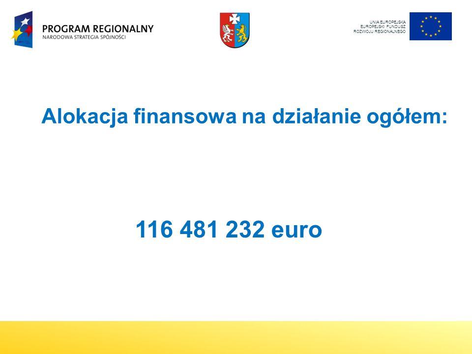 Alokacja finansowa na działanie ogółem: 116 481 232 euro UNIA EUROPEJSKA EUROPEJSKI FUNDUSZ ROZWOJU REGIONALNEGO