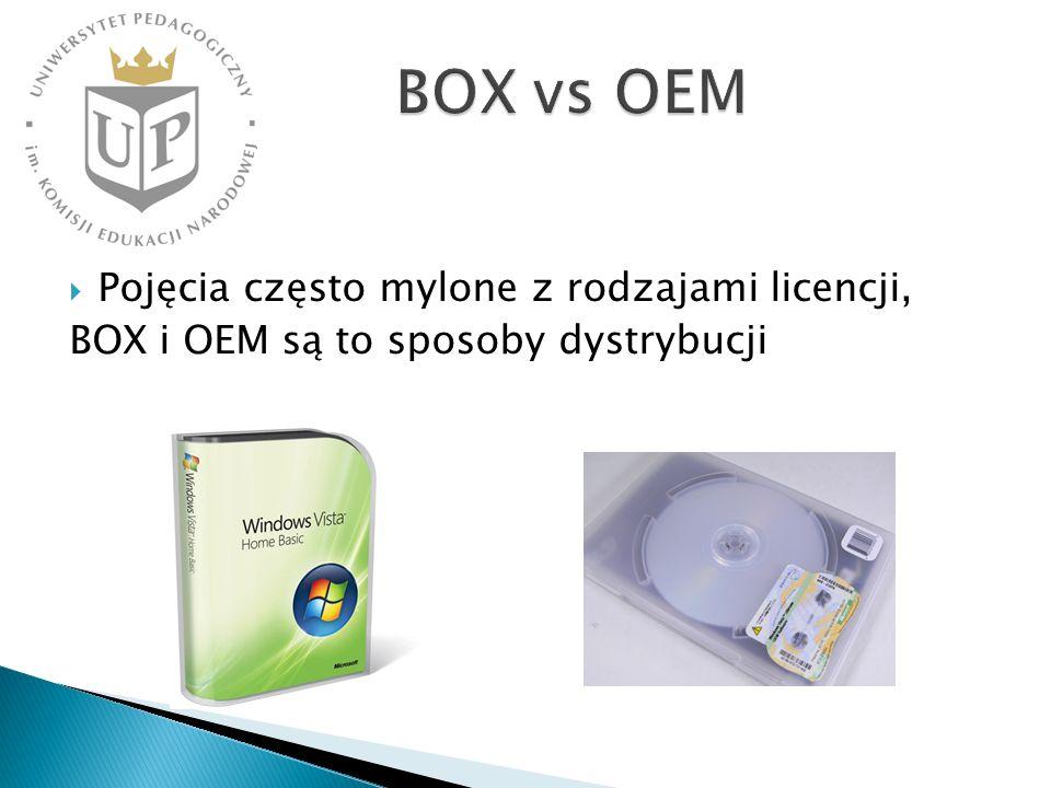 Pojęcia często mylone z rodzajami licencji, BOX i OEM są to sposoby dystrybucji