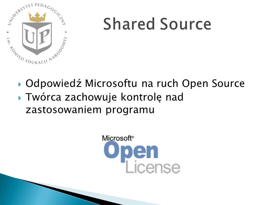Odpowiedź Microsoftu na ruch Open Source Twórca zachowuje kontrolę nad zastosowaniem programu