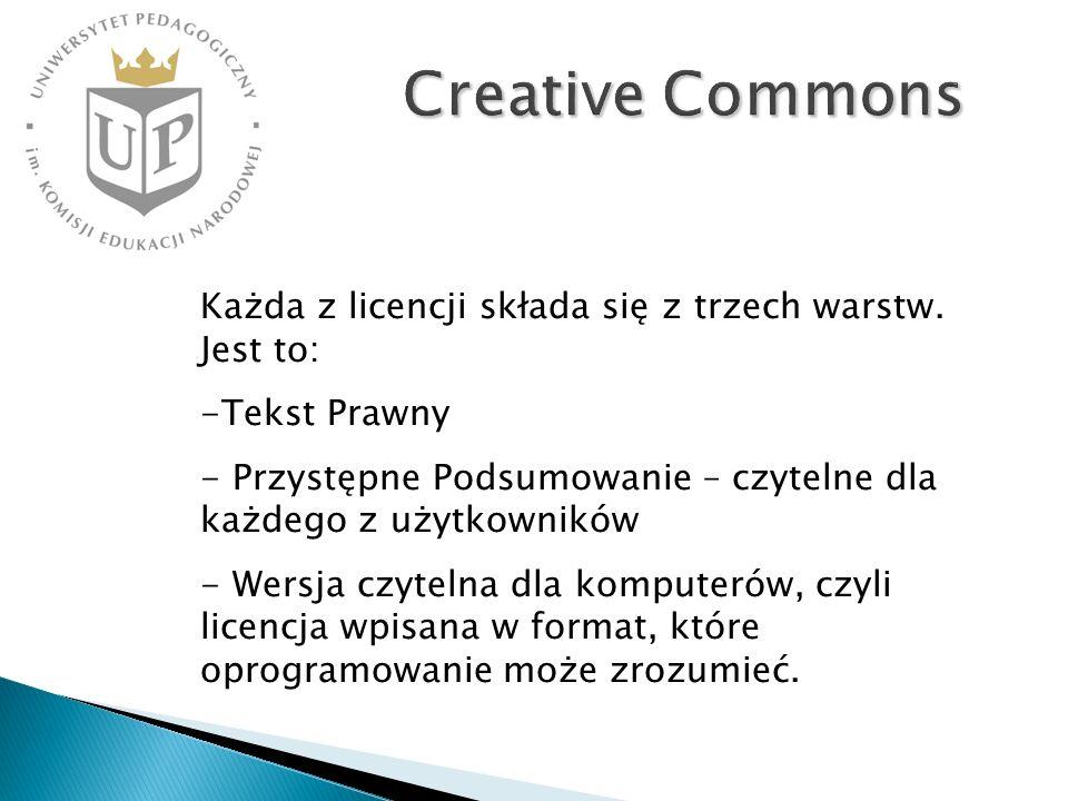 Creative Commons Każda z licencji składa się z trzech warstw. Jest to: -Tekst Prawny - Przystępne Podsumowanie – czytelne dla każdego z użytkowników -