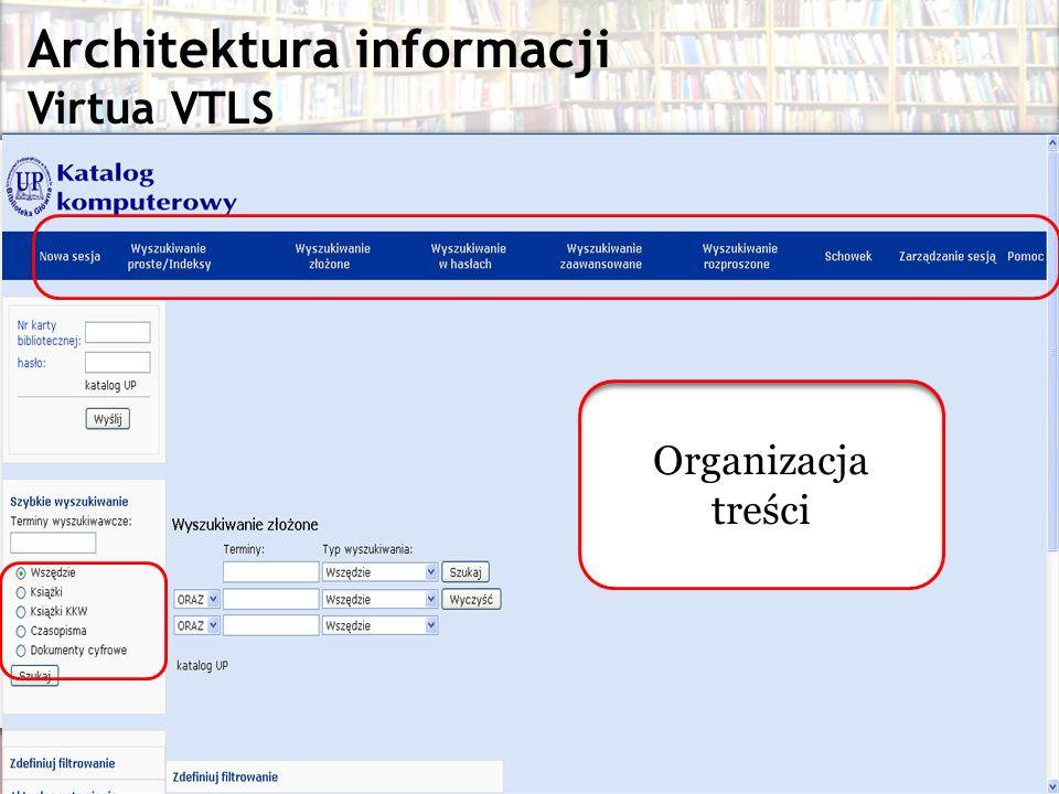 Architektura informacji Virtua VTLS Organizacja treści