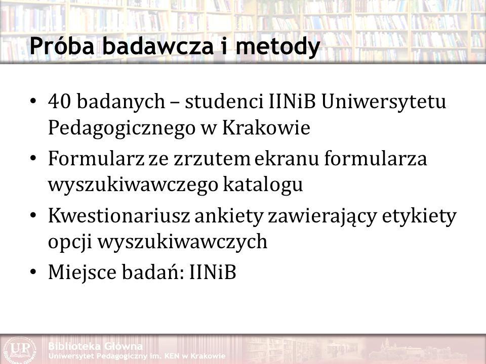 Próba badawcza i metody 40 badanych – studenci IINiB Uniwersytetu Pedagogicznego w Krakowie Formularz ze zrzutem ekranu formularza wyszukiwawczego katalogu Kwestionariusz ankiety zawierający etykiety opcji wyszukiwawczych Miejsce badań: IINiB