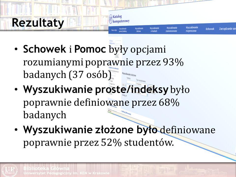 Rezultaty Schowek i Pomoc były opcjami rozumianymi poprawnie przez 93% badanych (37 osób) Wyszukiwanie proste/indeksy było poprawnie definiowane przez 68% badanych Wyszukiwanie złożone było definiowane poprawnie przez 52% studentów.