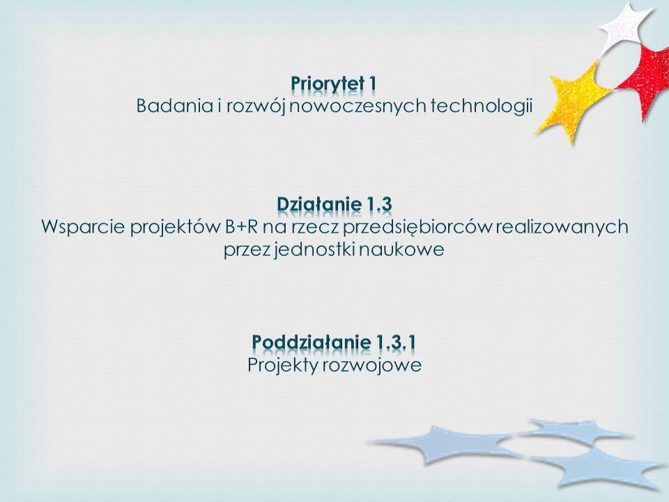 Projekt realizowany w konsorcjum Uniwersytet Przyrodniczy we Wrocławiu – lider projektu Politechnika Wrocławska – partner w projekcie Instytut Ekologii Terenów Uprzemysłowionych – partner w projekcie
