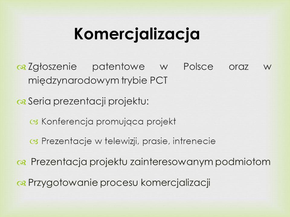 Komercjalizacja Zgłoszenie patentowe w Polsce oraz w międzynarodowym trybie PCT Seria prezentacji projektu: Konferencja promująca projekt Prezentacje w telewizji, prasie, intrenecie Prezentacja projektu zainteresowanym podmiotom Przygotowanie procesu komercjalizacji