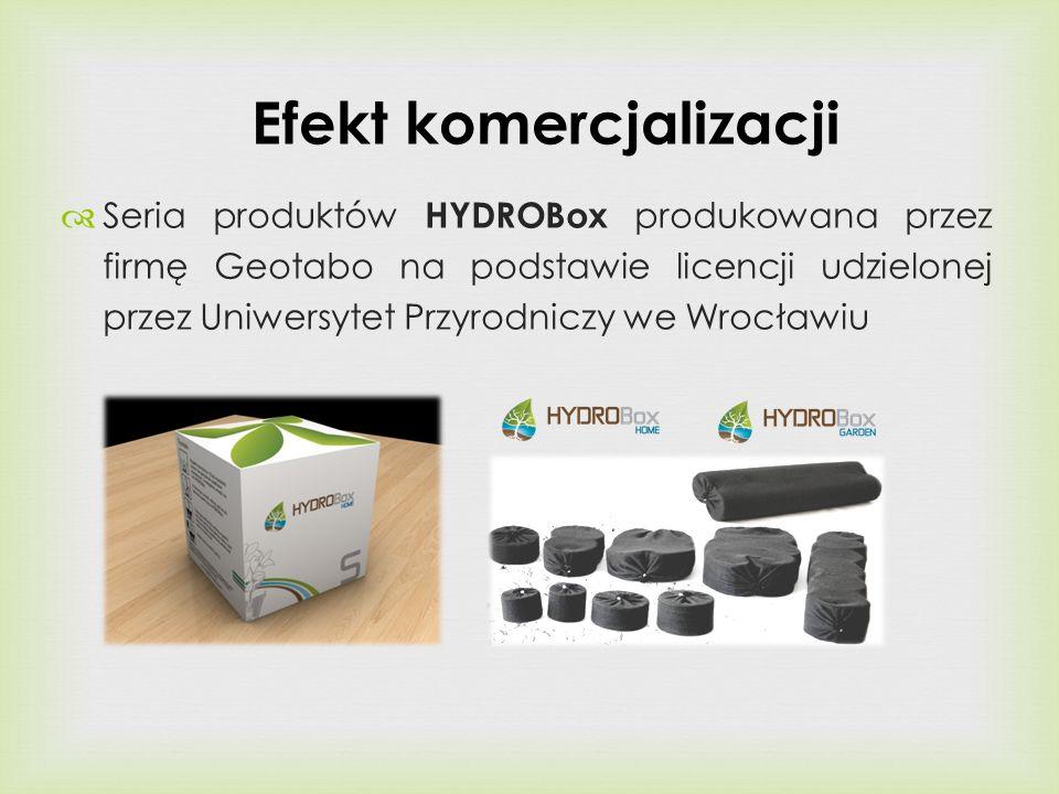 Efekt komercjalizacji Seria produktów HYDROBox produkowana przez firmę Geotabo na podstawie licencji udzielonej przez Uniwersytet Przyrodniczy we Wrocławiu