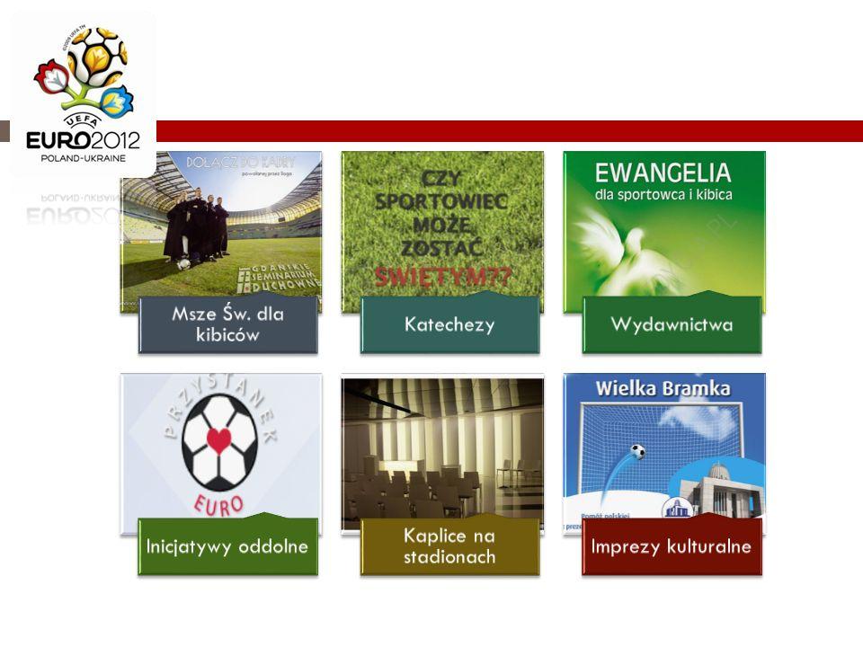 Msze Św. dla kibiców KatechezyWydawnictwa Inicjatywy oddolne Kaplice na stadionach Imprezy kulturalne