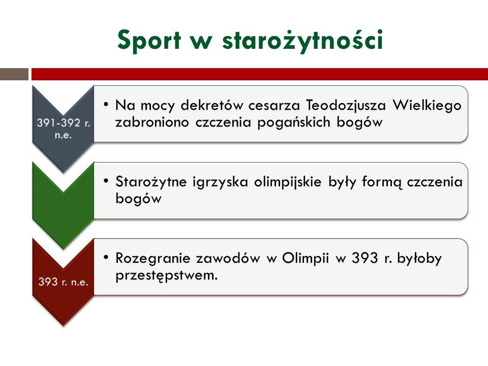 Sport w starożytności 391-392 r. n.e. Na mocy dekretów cesarza Teodozjusza Wielkiego zabroniono czczenia pogańskich bogów Starożytne igrzyska olimpijs
