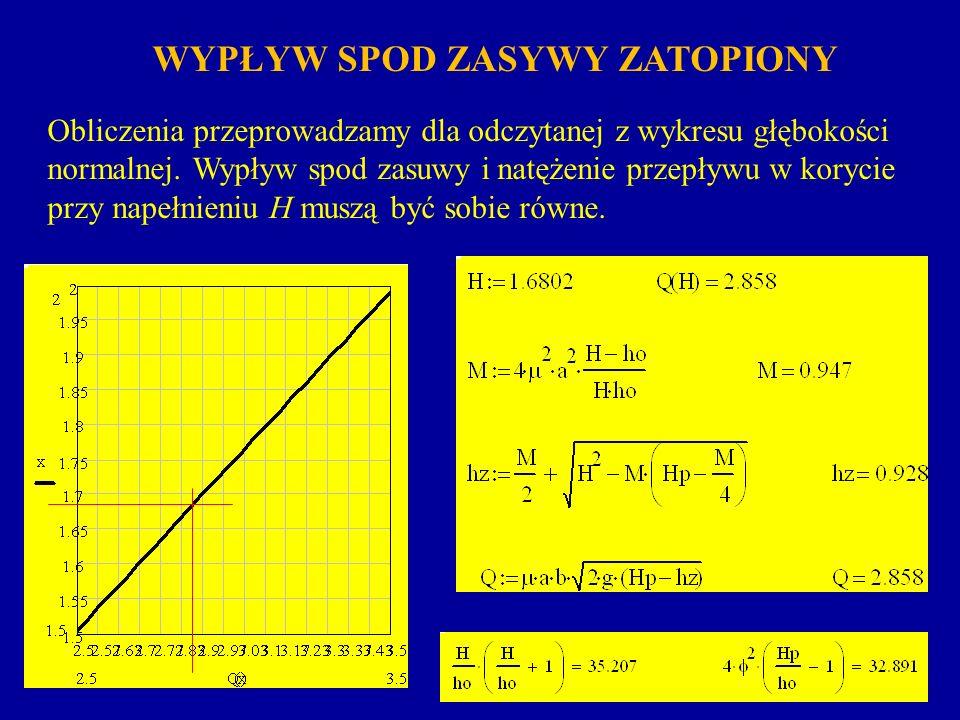 WYPŁYW SPOD ZASYWY ZATOPIONY Obliczenia przeprowadzamy dla odczytanej z wykresu głębokości normalnej.
