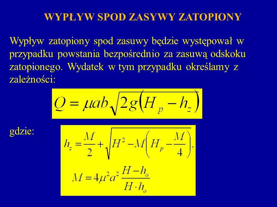 PRZYKŁAD III Jak zmieni się wypływ spod zasuwy jeżeli zwiększymy podniesienie zasuwy do a = 0.5 m.