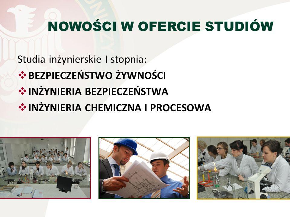 NOWOŚCI W OFERCIE STUDIÓW Studia inżynierskie I stopnia: BEZPIECZEŃSTWO ŻYWNOŚCI INŻYNIERIA BEZPIECZEŃSTWA INŻYNIERIA CHEMICZNA I PROCESOWA