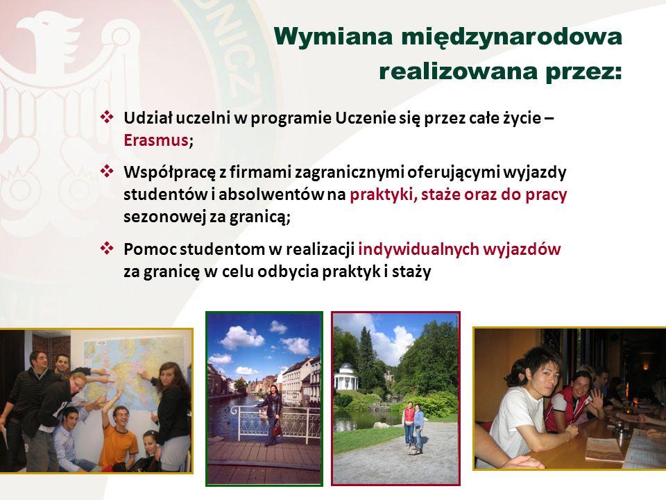 Udział uczelni w programie Uczenie się przez całe życie – Erasmus; Współpracę z firmami zagranicznymi oferującymi wyjazdy studentów i absolwentów na p