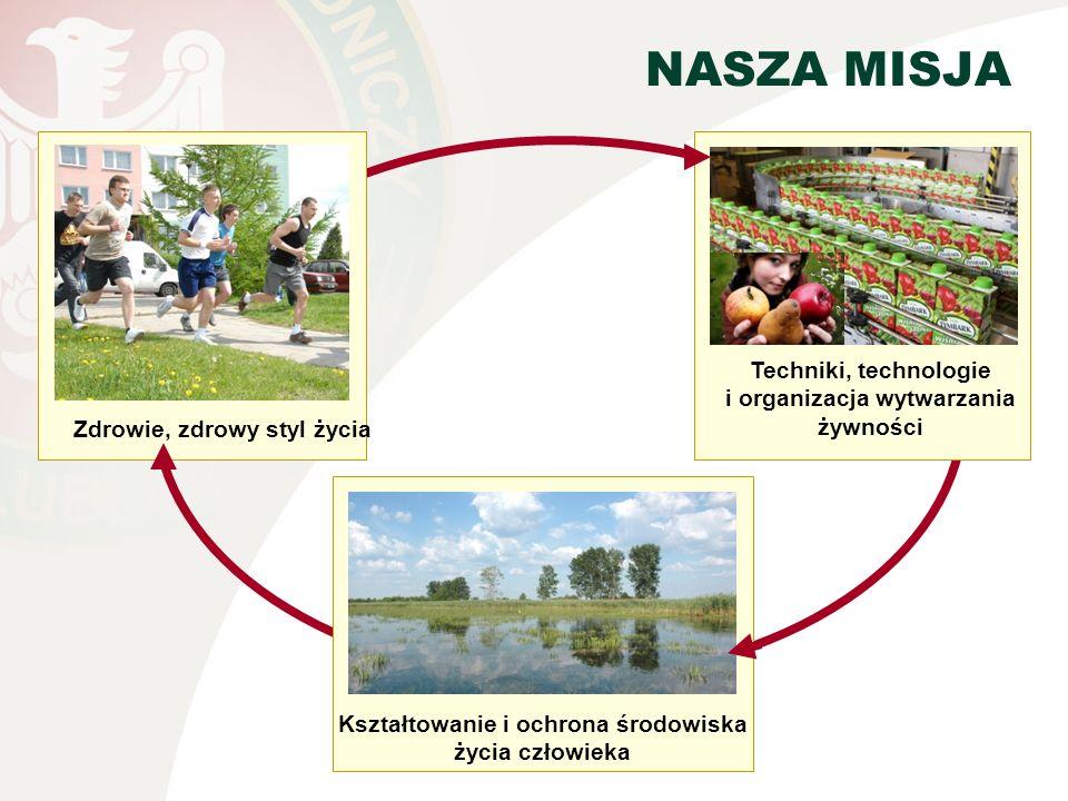 NASZA MISJA Techniki, technologie i organizacja wytwarzania żywności Zdrowie, zdrowy styl życia Kształtowanie i ochrona środowiska życia człowieka