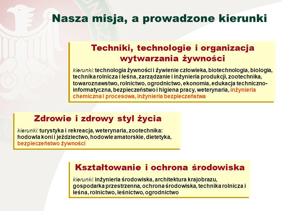 Nasza misja, a prowadzone kierunki Techniki, technologie i organizacja wytwarzania żywności kierunki: technologia żywności i żywienie człowieka, biote