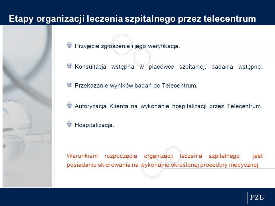 Etapy organizacji leczenia szpitalnego przez telecentrum Przyjęcie zgłoszenia i jego weryfikacja. Konsultacja wstępna w placówce szpitalnej, badania w