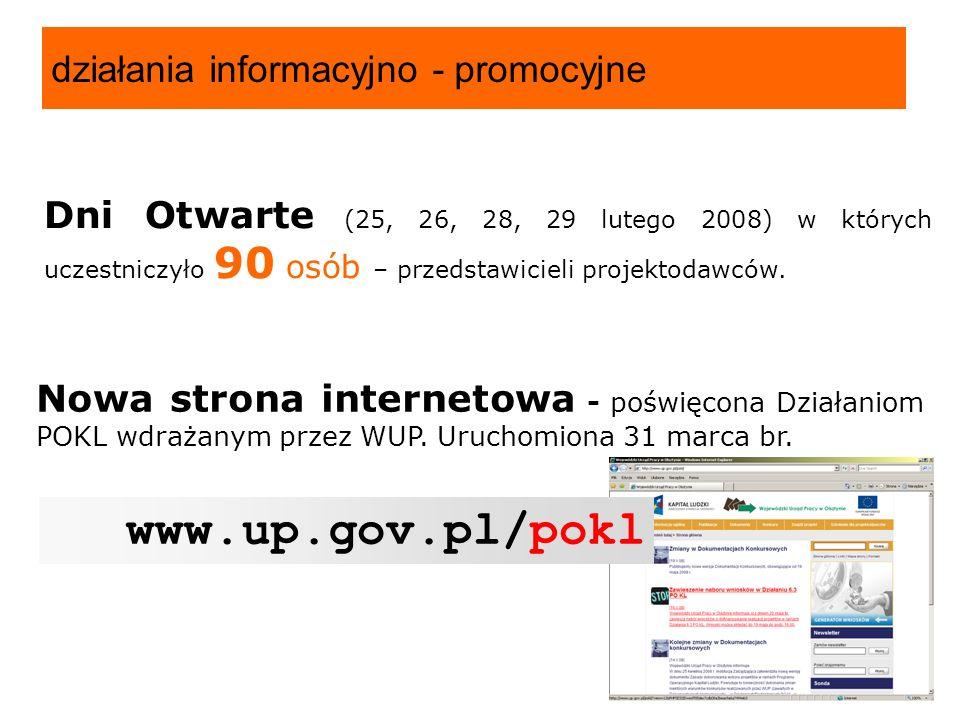 działania informacyjno - promocyjne Dni Otwarte (25, 26, 28, 29 lutego 2008) w których uczestniczyło 90 osób – przedstawicieli projektodawców.