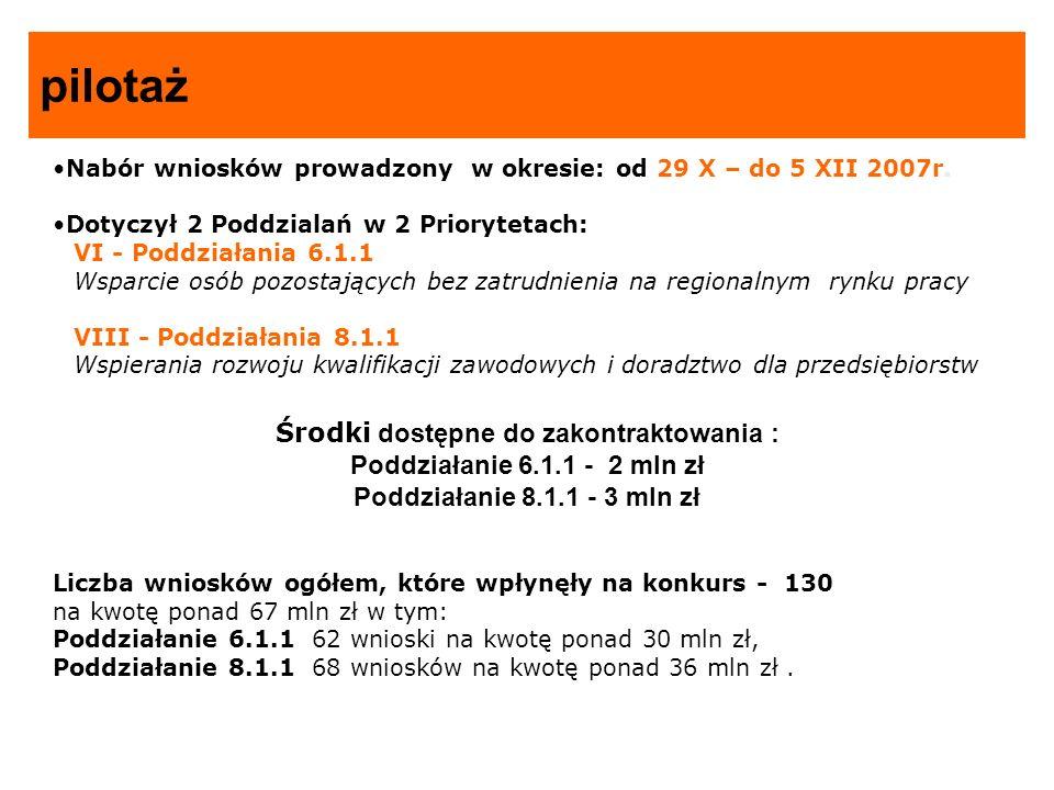 pilotaż Nabór wniosków prowadzony w okresie: od 29 X – do 5 XII 2007r.