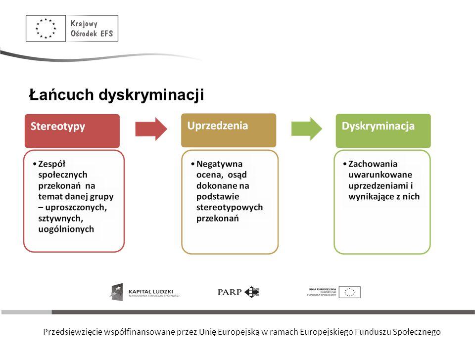 Przedsięwzięcie współfinansowane przez Unię Europejską w ramach Europejskiego Funduszu Społecznego Matryca dyskryminacji UPRZEDZENIA / DYSKRYMINACJA UPRZEDZENIA / BRAK DYSKRYMINACJI BRAK UPRZEDZEŃ / DYSKRYMINACJA BRAK UPRZEDZEŃ/ BRAK DYSKRYMINACJI
