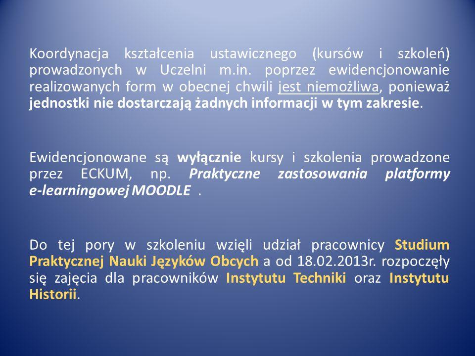 Koordynacja kształcenia ustawicznego (kursów i szkoleń) prowadzonych w Uczelni m.in.