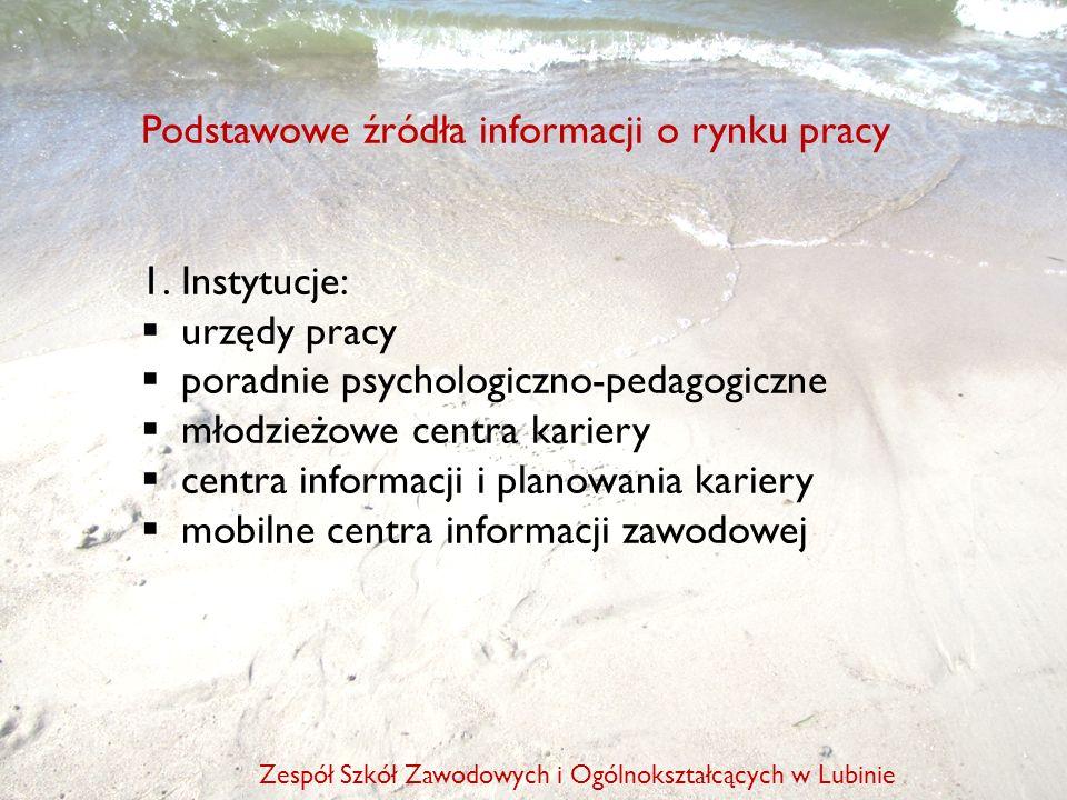 Podstawowe źródła informacji o rynku pracy 1.Instytucje: urzędy pracy poradnie psychologiczno-pedagogiczne młodzieżowe centra kariery centra informacj