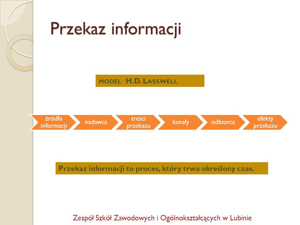 Przekaz informacji źródła informacji nadawca treści przekazu kanałyodbiorca efekty przekazu MODEL H.D. L ASSWELL Przekaz informacji to proces, który t