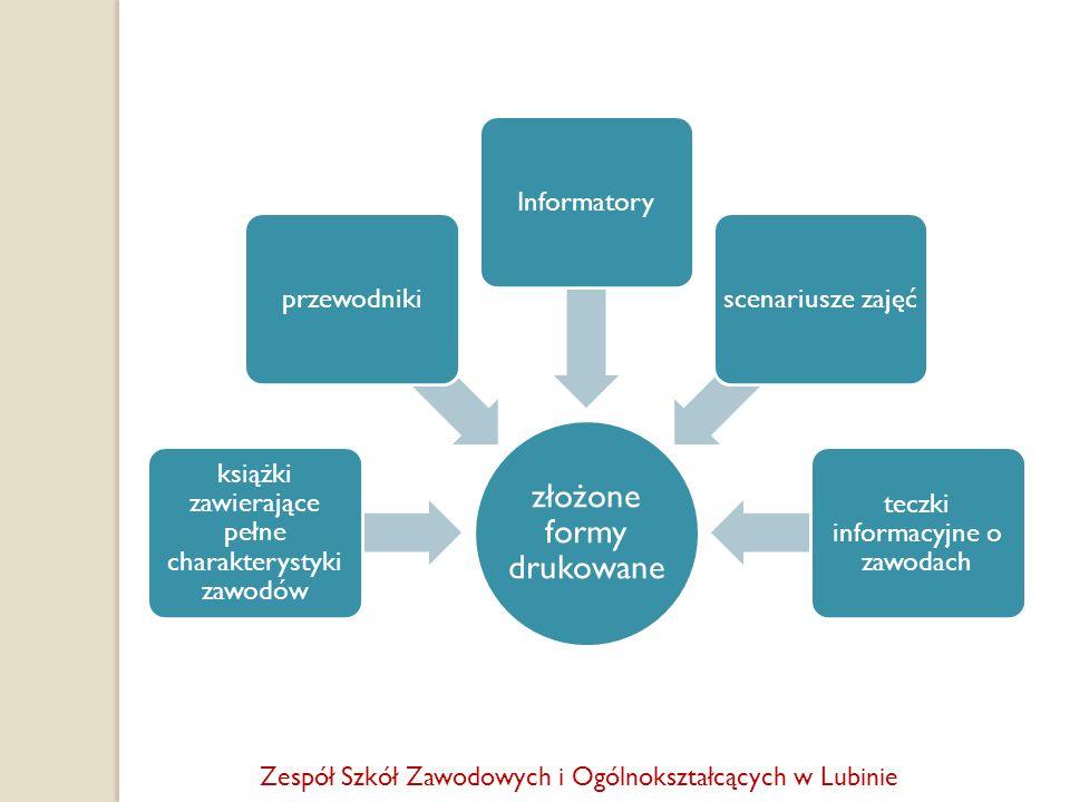 złożone formy drukowane książki zawierające pełne charakterystyki zawodów przewodnikiInformatoryscenariusze zajęć teczki informacyjne o zawodach Zespó
