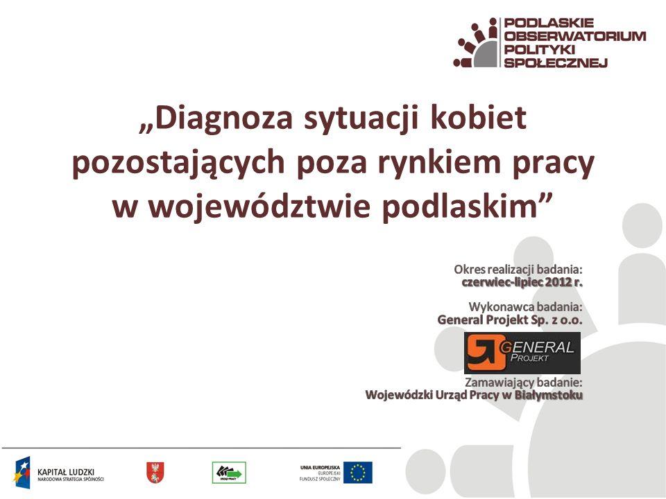 Diagnoza sytuacji kobiet pozostających poza rynkiem pracy w województwie podlaskim