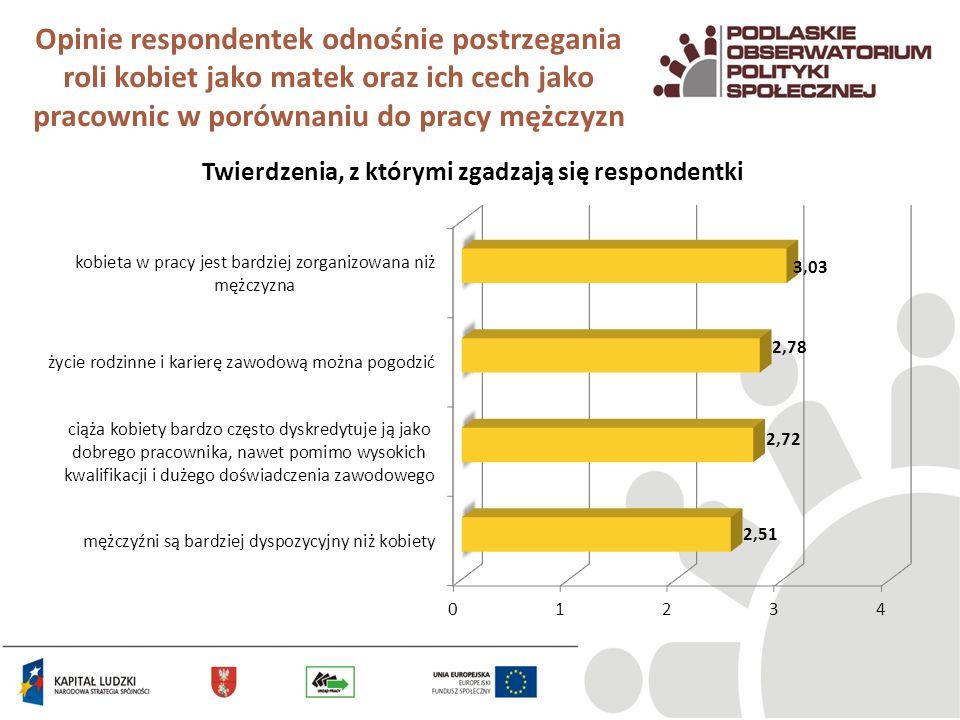 Opinie respondentek odnośnie postrzegania roli kobiet jako matek oraz ich cech jako pracownic w porównaniu do pracy mężczyzn Twierdzenia, z którymi zg