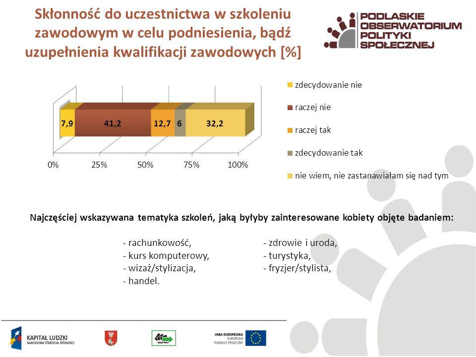 Skłonność do uczestnictwa w szkoleniu zawodowym w celu podniesienia, bądź uzupełnienia kwalifikacji zawodowych [%] Najczęściej wskazywana tematyka szk